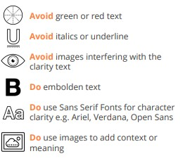 Do's and Don'ts using text